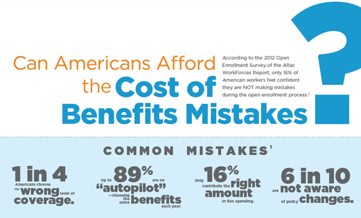 Cost of Health Insurance Mistakes