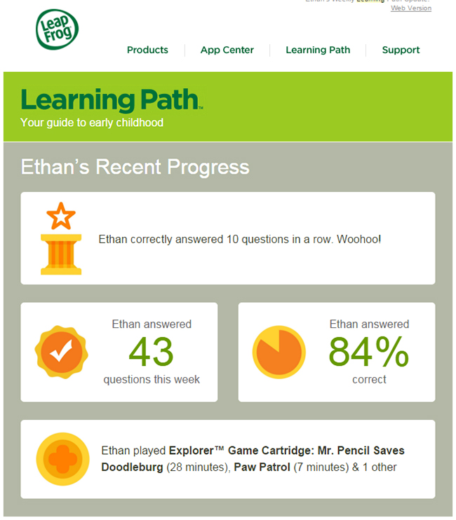 learning-path-emails